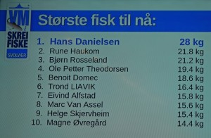 A most interesting competition showing Norwegians' passion for fishing, fun, efficiency and quest for excellency!