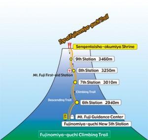 map-fujinomiya trail